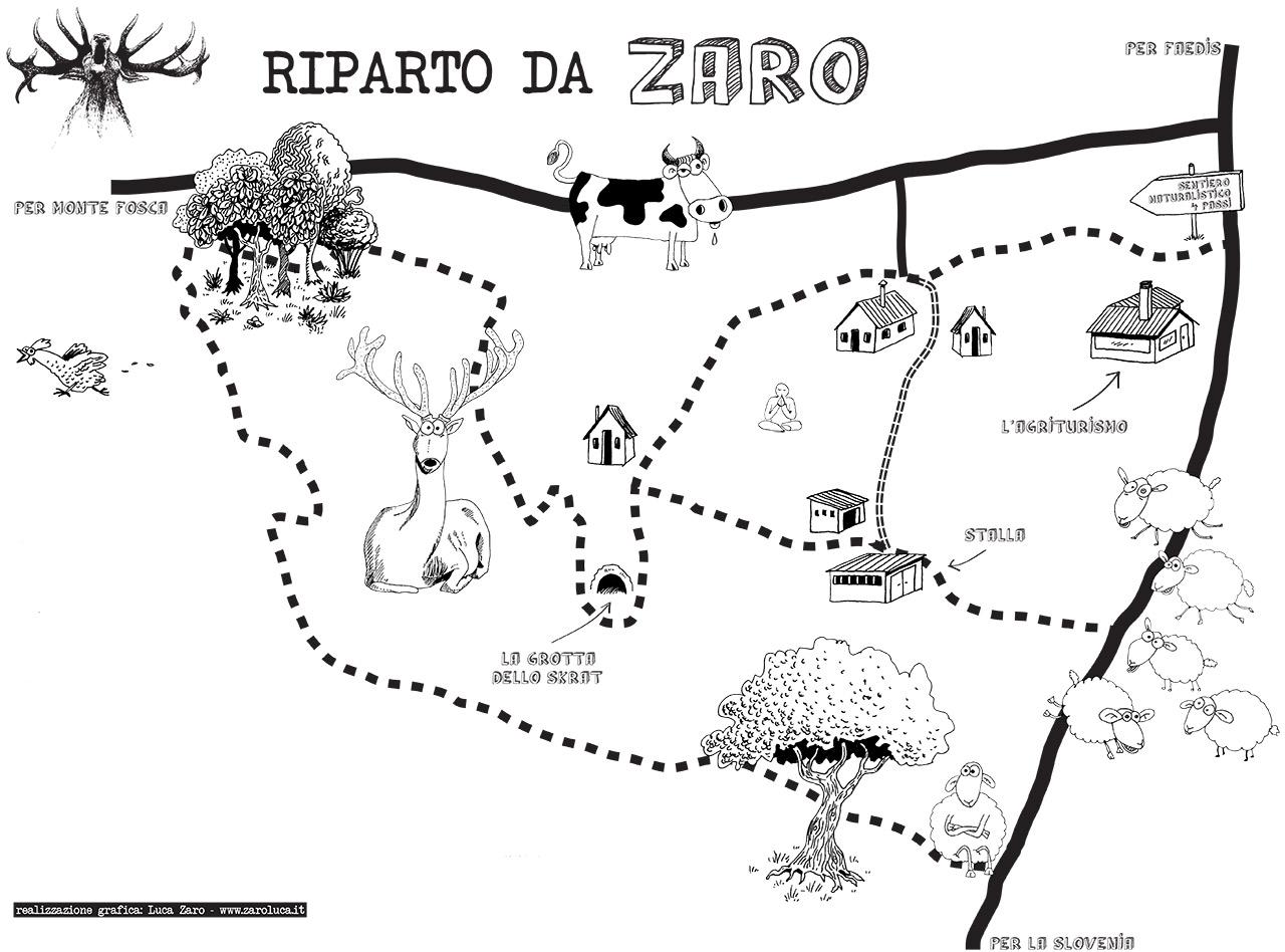 riparto da Zaro